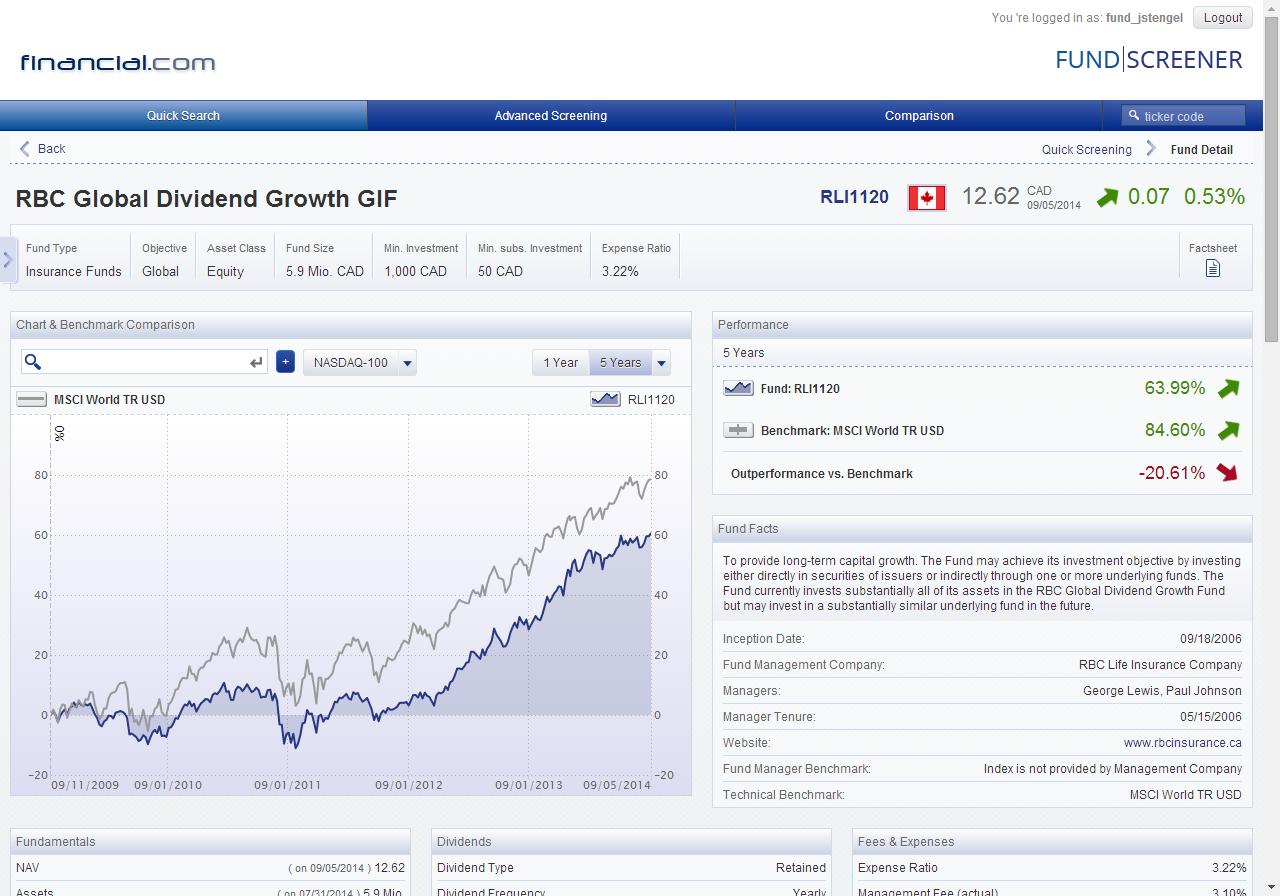 screenshot-fundscreener-demo.financial.com 2014-09-08 16-20-46_Fundscreener_Detailspage