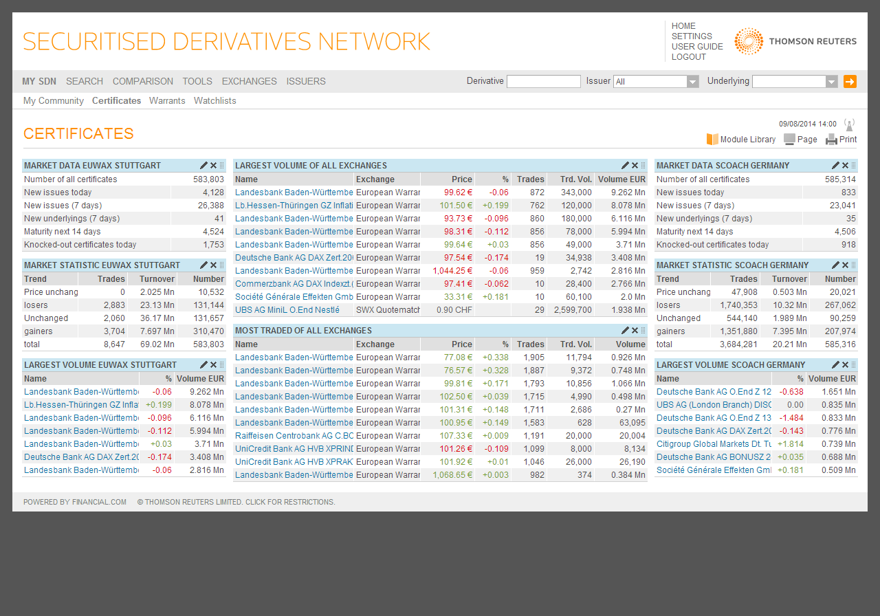 screenshot-sdn.financial.com 2014-09-08 14-01-22_SDN-Overview