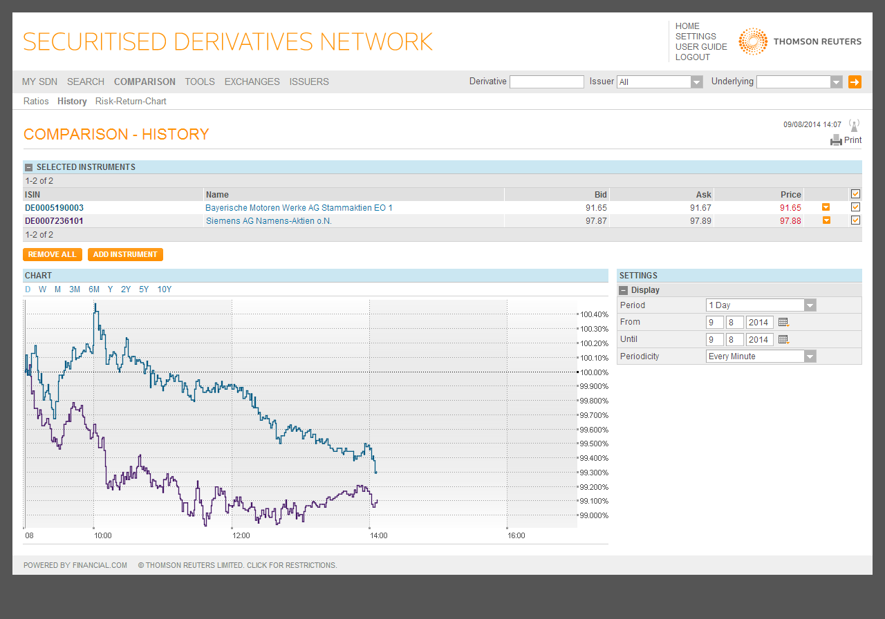 screenshot-sdn.financial.com 2014-09-08 14-07-52_Comparison_History