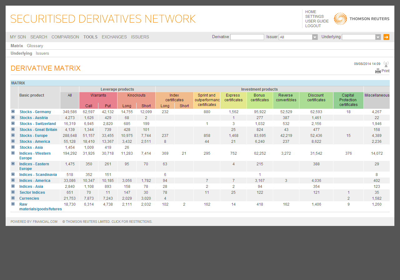 screenshot-sdn.financial.com 2014-09-08 14-09-41_Derivative_Matrix