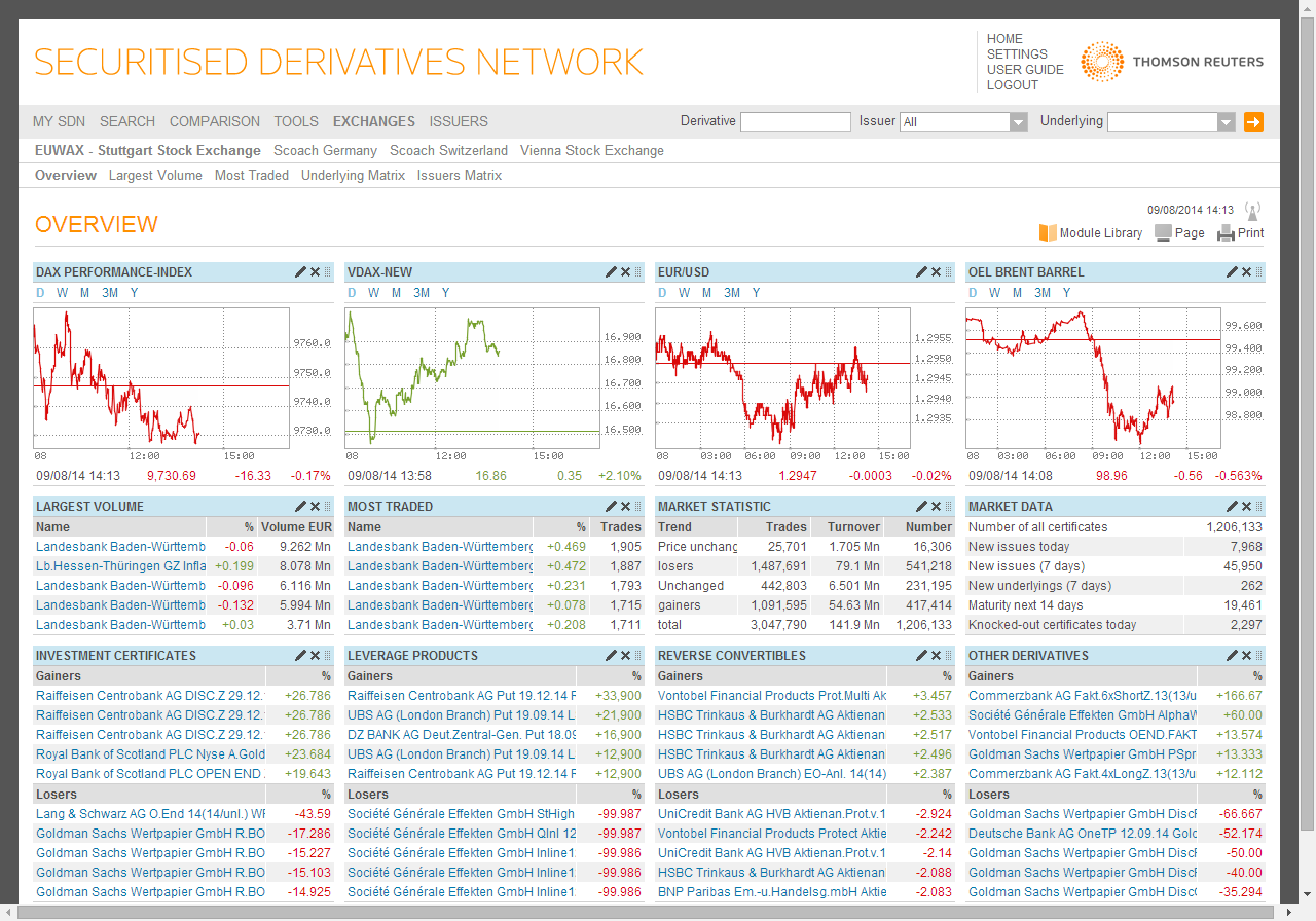 screenshot-sdn.financial.com 2014-09-08 14-13-30_Marktstatistik