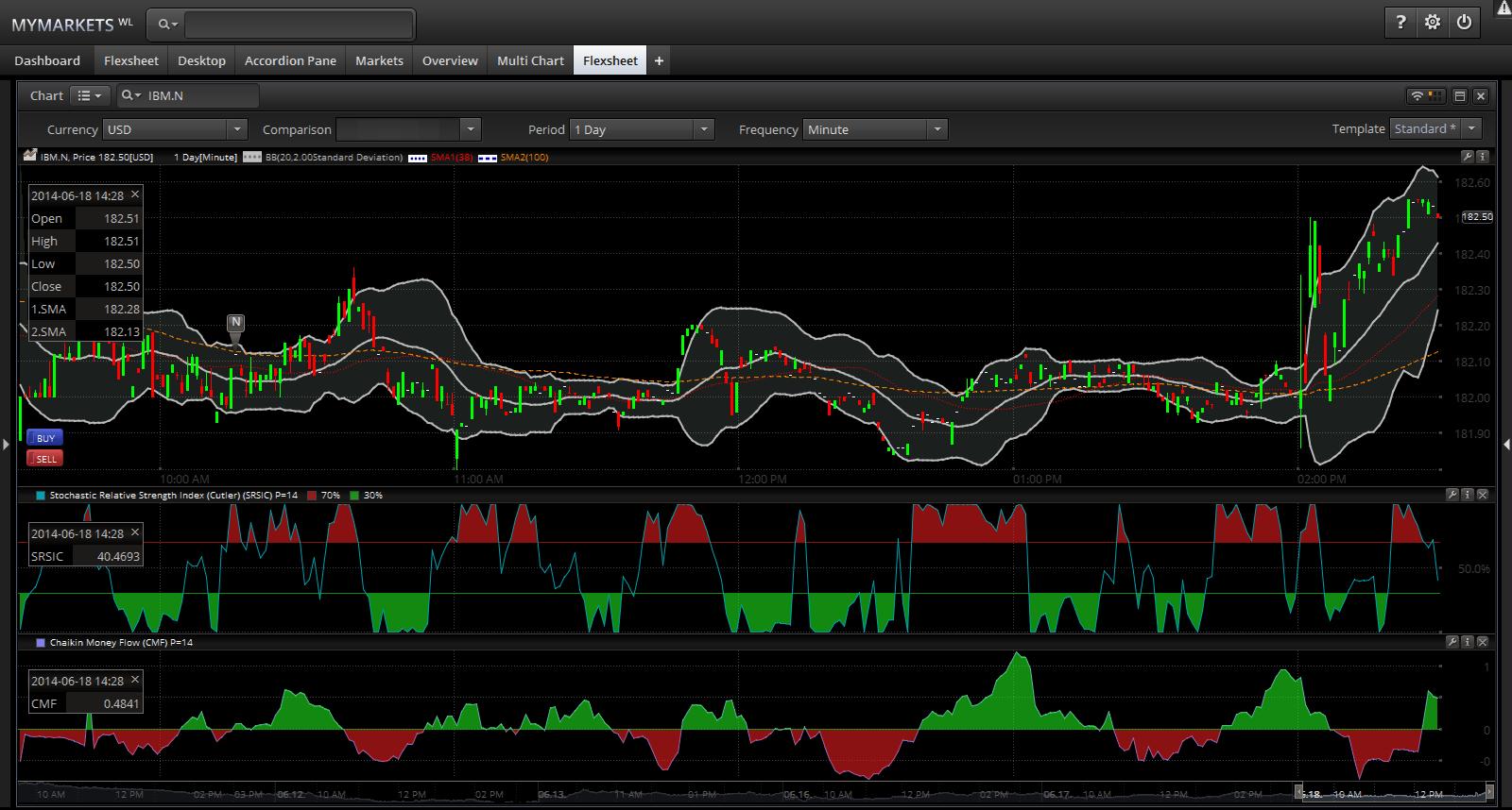 Chart1_black