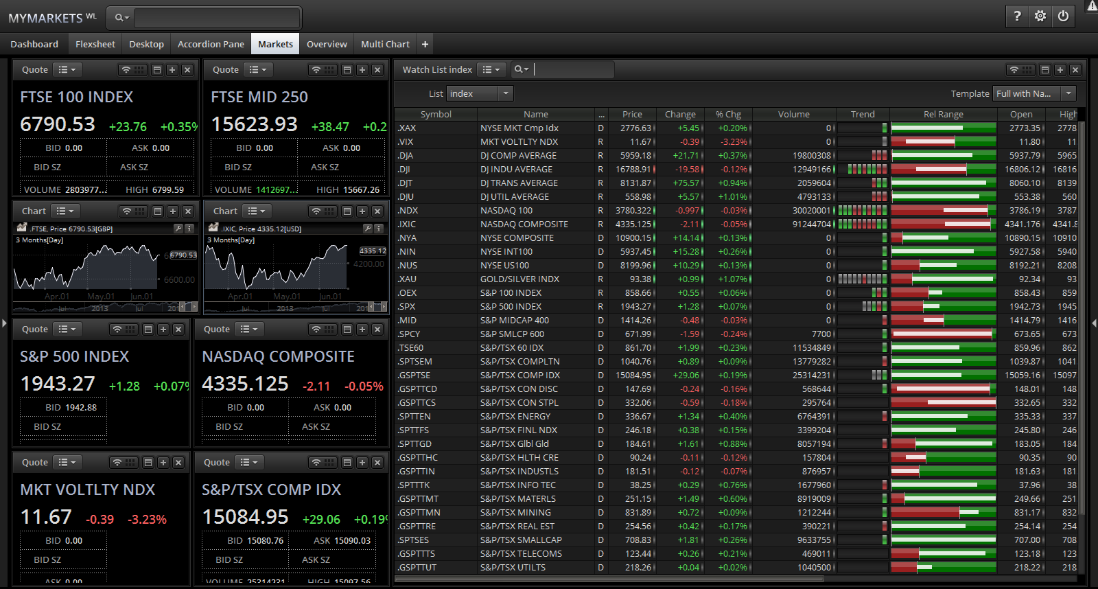 Markets_black